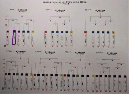 【U-15】第36回日本クラブユースサッカー選手権(U-15)大会 関西大会 組み合わせ決定!!